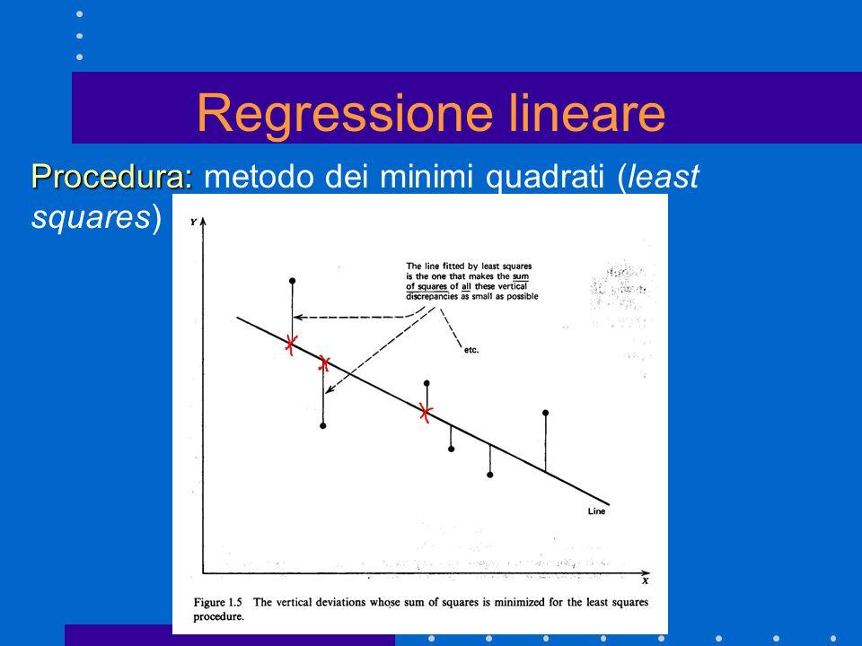 Regressione lineare Procedura: metodo dei minimi quadrati (least squares)