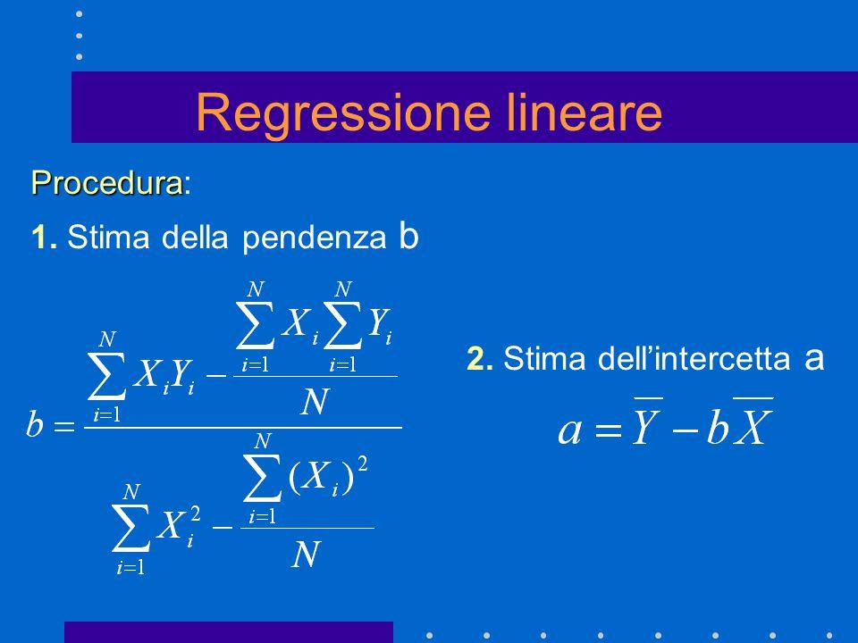 Regressione lineare Procedura: 1. Stima della pendenza b