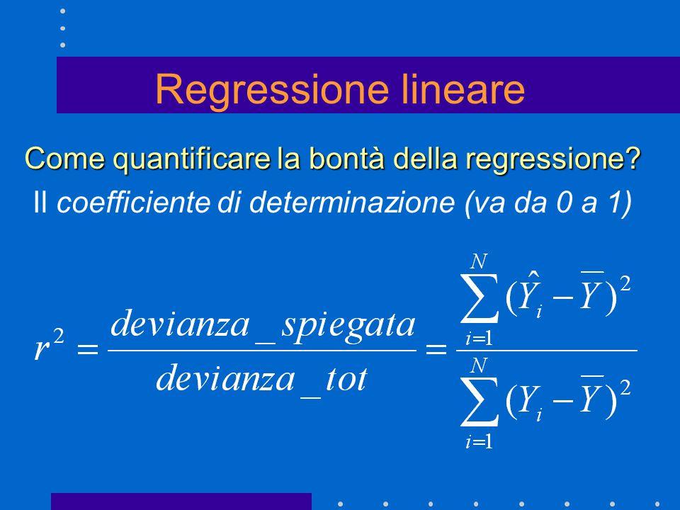 Regressione lineare Come quantificare la bontà della regressione