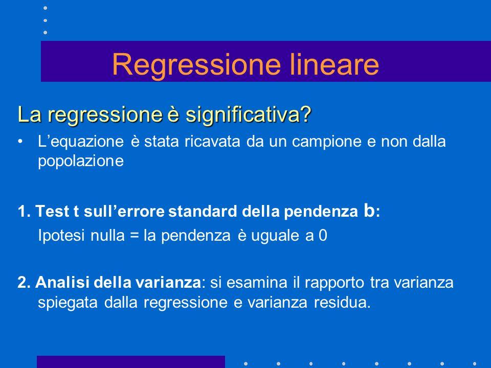 Regressione lineare La regressione è significativa