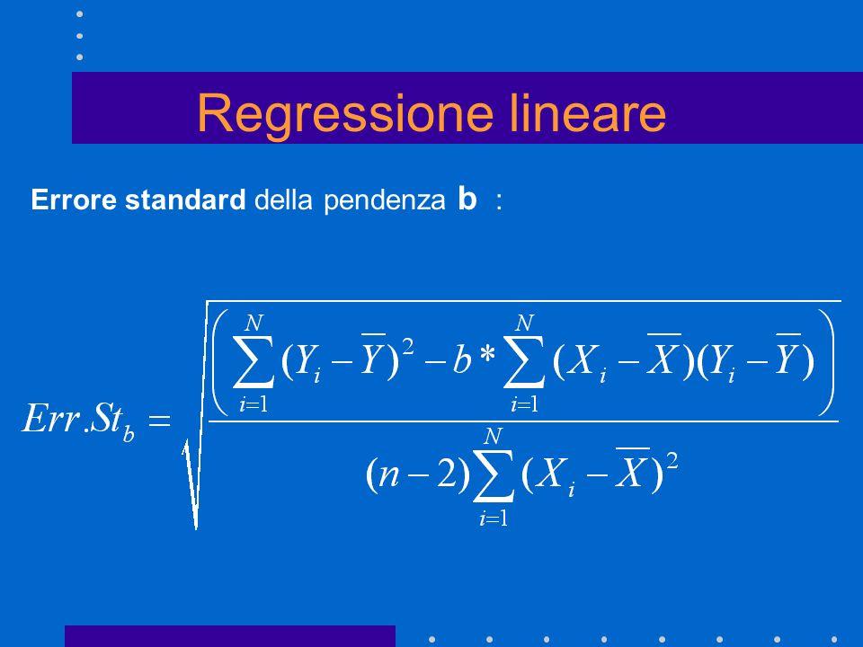 Regressione lineare Errore standard della pendenza b :