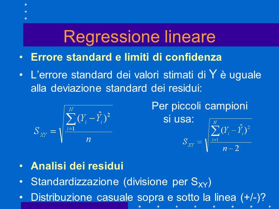 Regressione lineare Errore standard e limiti di confidenza
