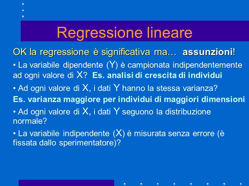 Regressione lineare OK la regressione è significativa ma… assunzioni!