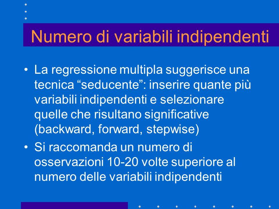 Numero di variabili indipendenti
