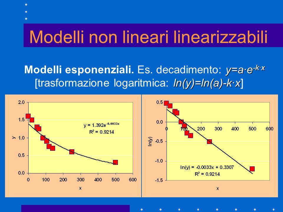 Modelli non lineari linearizzabili
