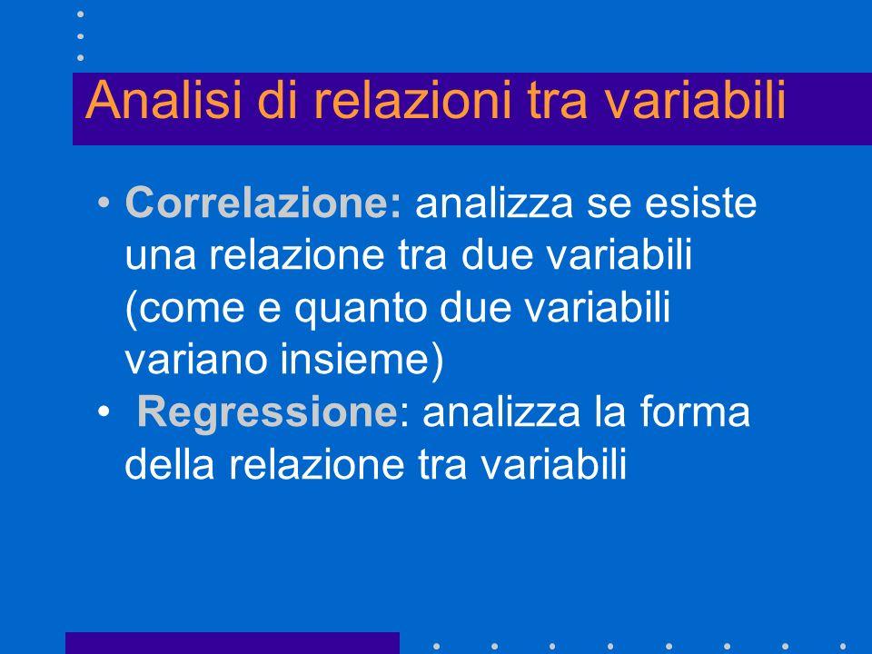 Analisi di relazioni tra variabili