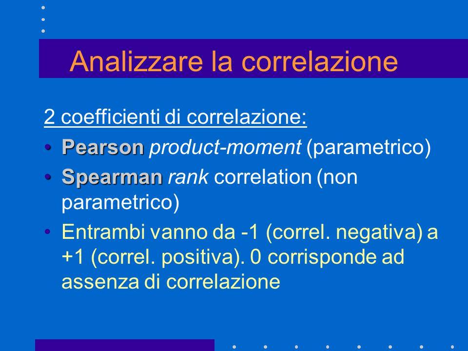 Analizzare la correlazione
