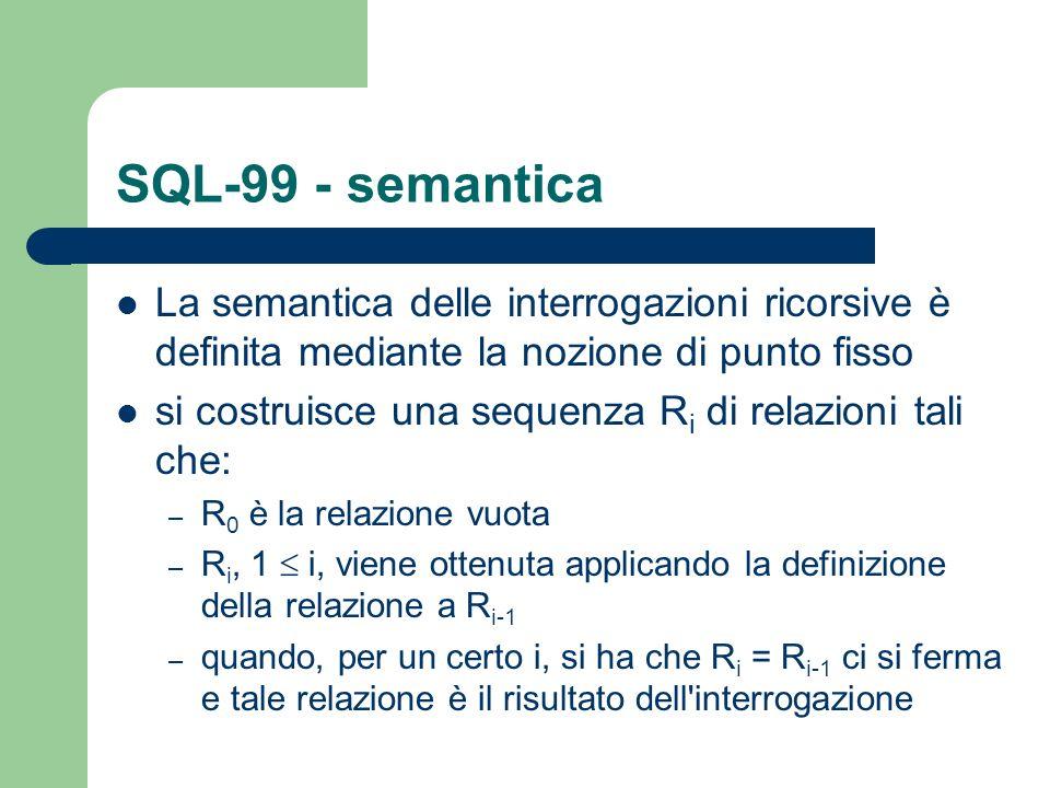 SQL-99 - semantica La semantica delle interrogazioni ricorsive è definita mediante la nozione di punto fisso.