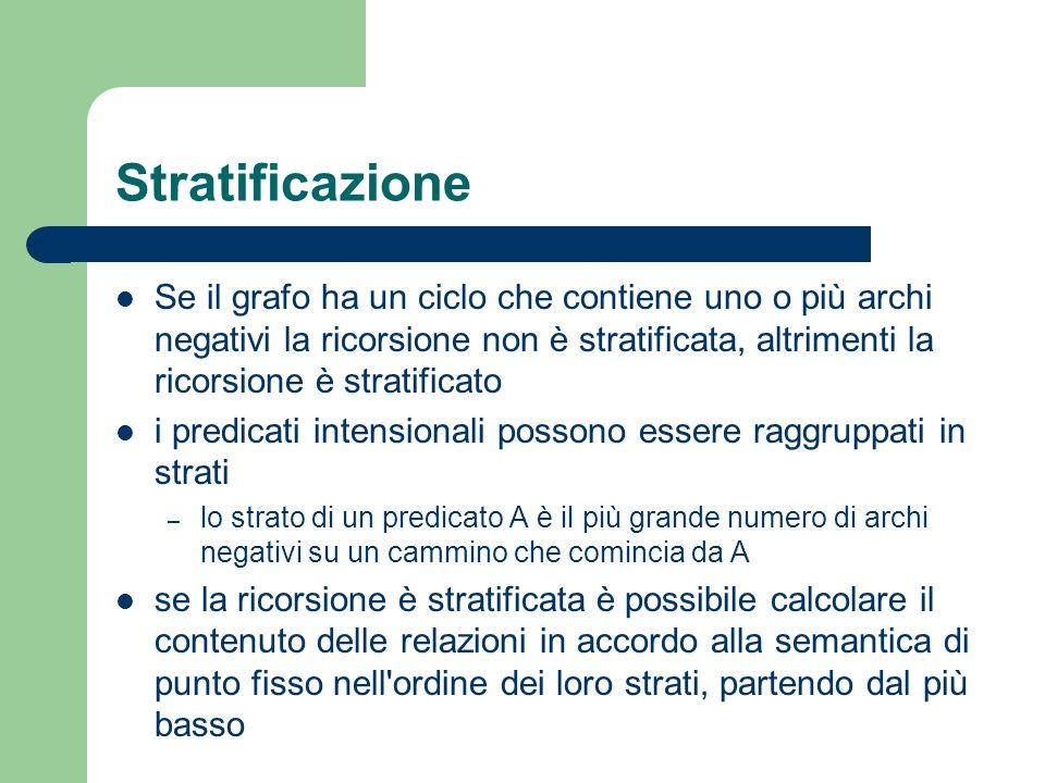 Stratificazione