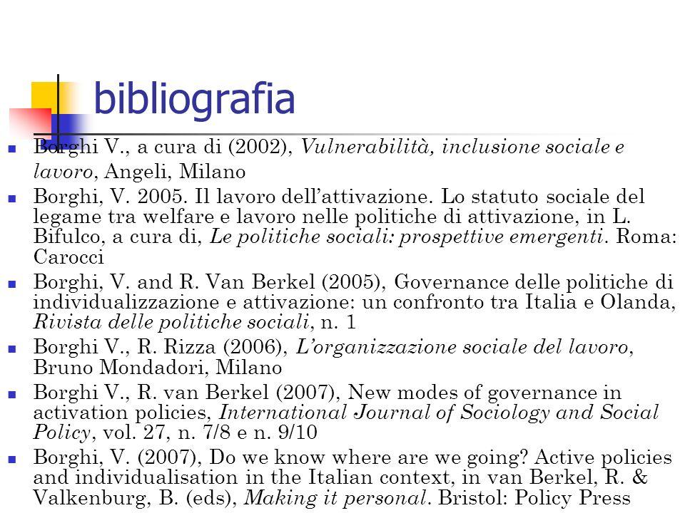 bibliografiaBorghi V., a cura di (2002), Vulnerabilità, inclusione sociale e. lavoro, Angeli, Milano.