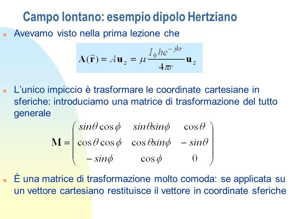 Campo lontano: esempio dipolo Hertziano