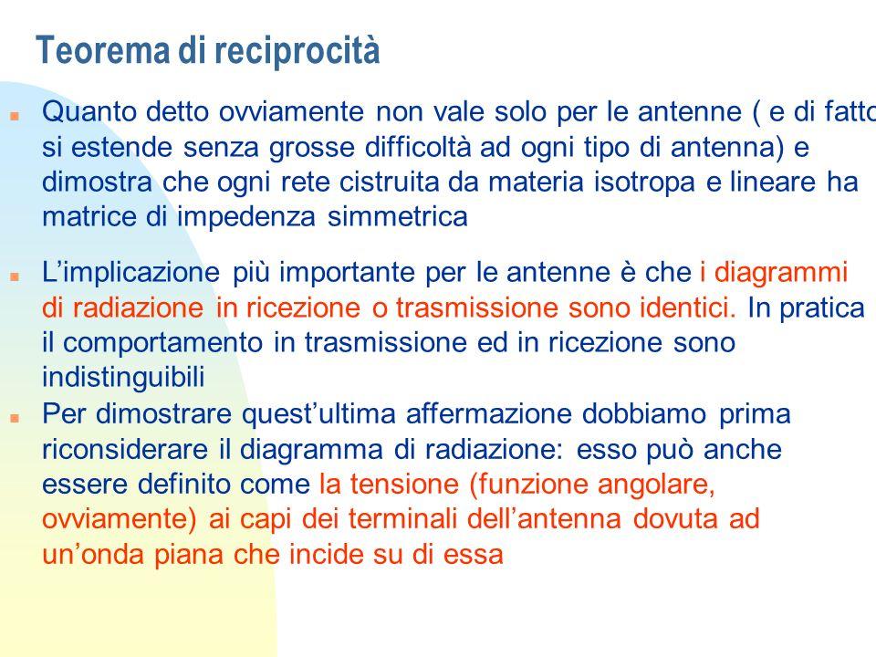 Teorema di reciprocità