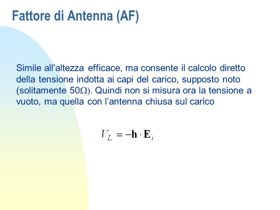 Fattore di Antenna (AF)