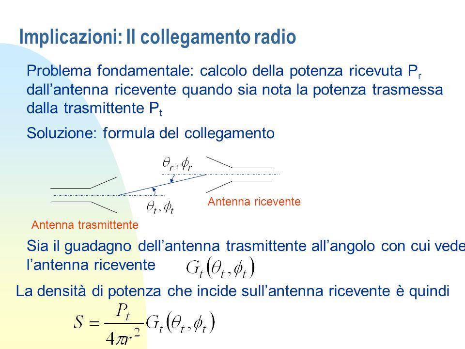 Implicazioni: Il collegamento radio