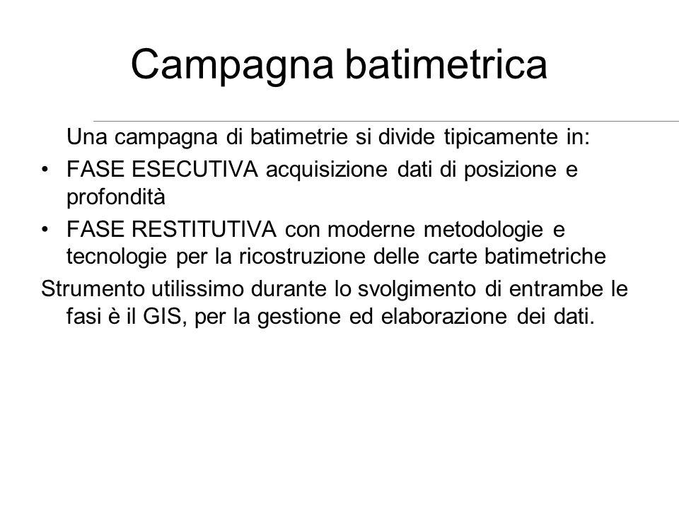 Campagna batimetrica Una campagna di batimetrie si divide tipicamente in: FASE ESECUTIVA acquisizione dati di posizione e profondità.