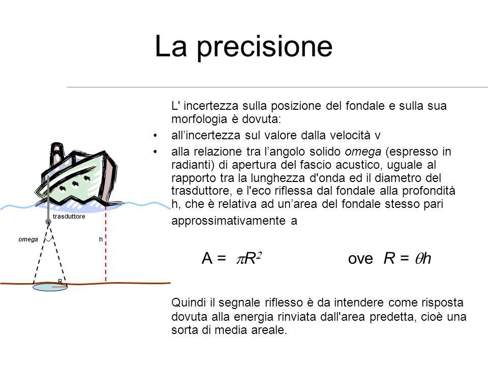 La precisione A = pR2 ove R = qh