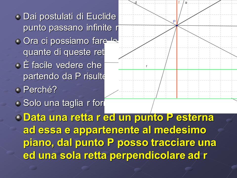 Dai postulati di Euclide sappiamo che per un punto passano infinite rette
