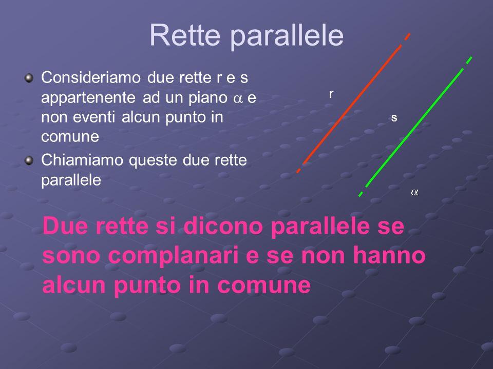 Rette parallele r. s. Consideriamo due rette r e s appartenente ad un piano a e non eventi alcun punto in comune.