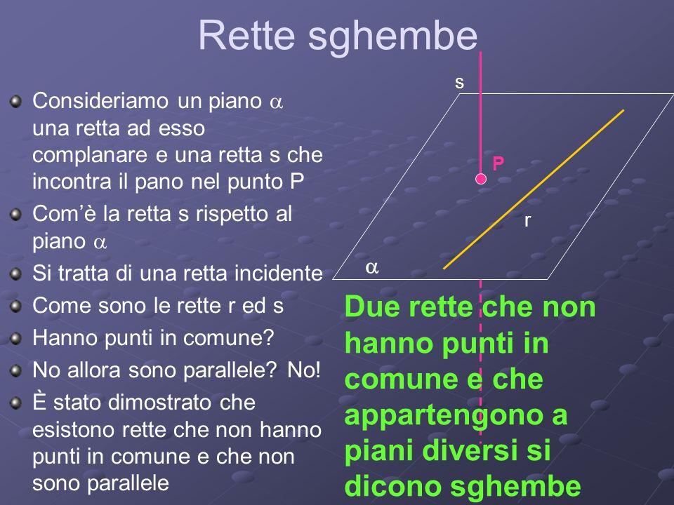 Rette sghembe s. Consideriamo un piano a una retta ad esso complanare e una retta s che incontra il pano nel punto P.