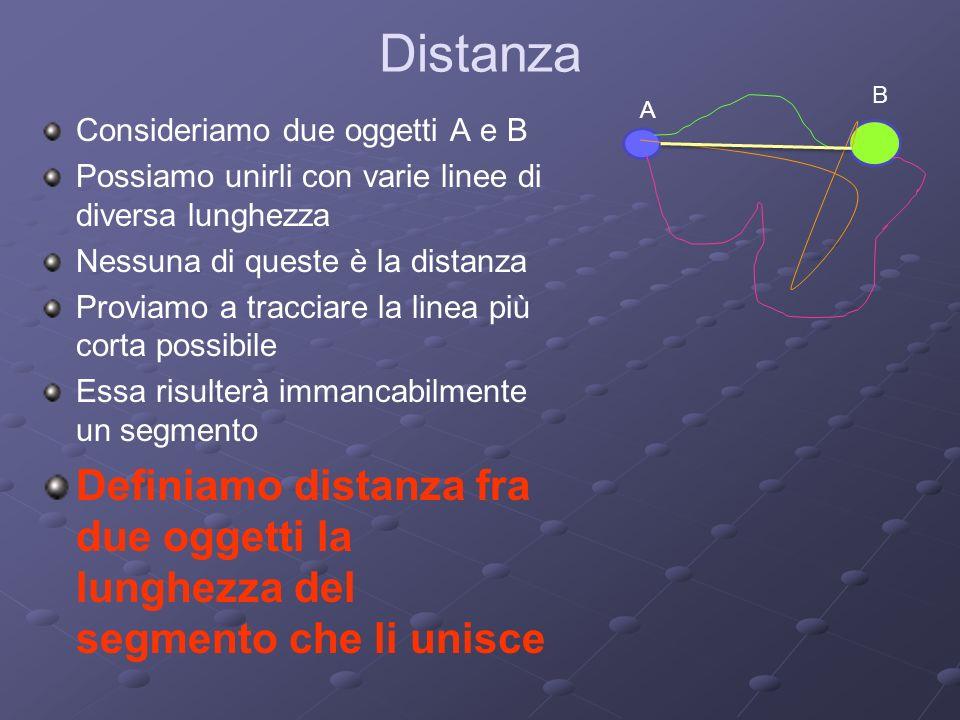 DistanzaB. A. Consideriamo due oggetti A e B. Possiamo unirli con varie linee di diversa lunghezza.