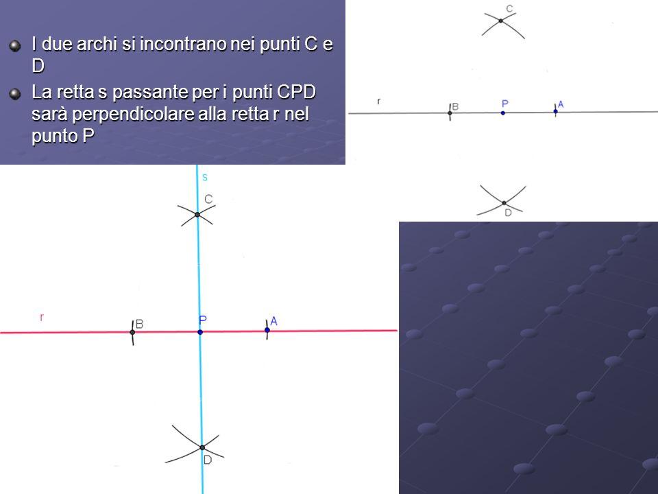 I due archi si incontrano nei punti C e D