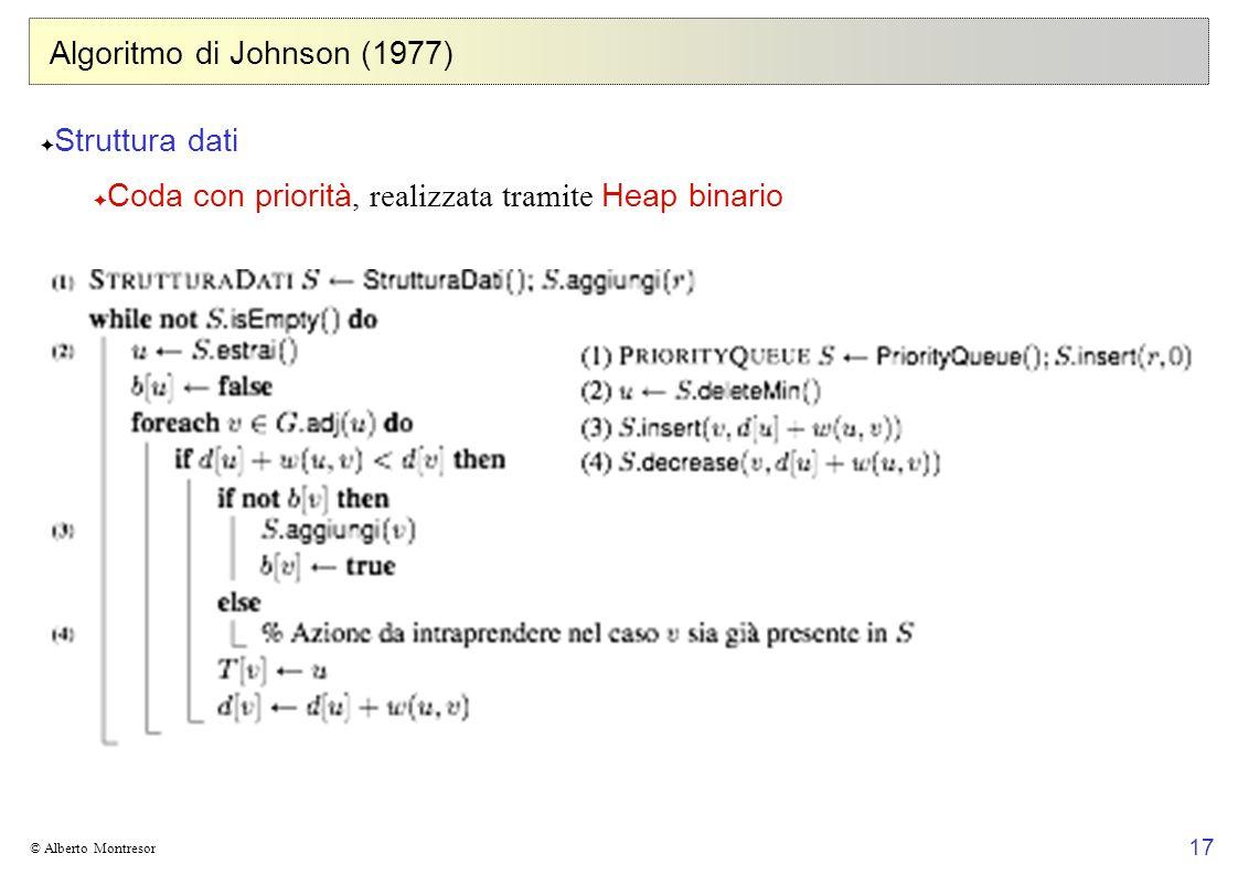 Algoritmo di Johnson (1977)
