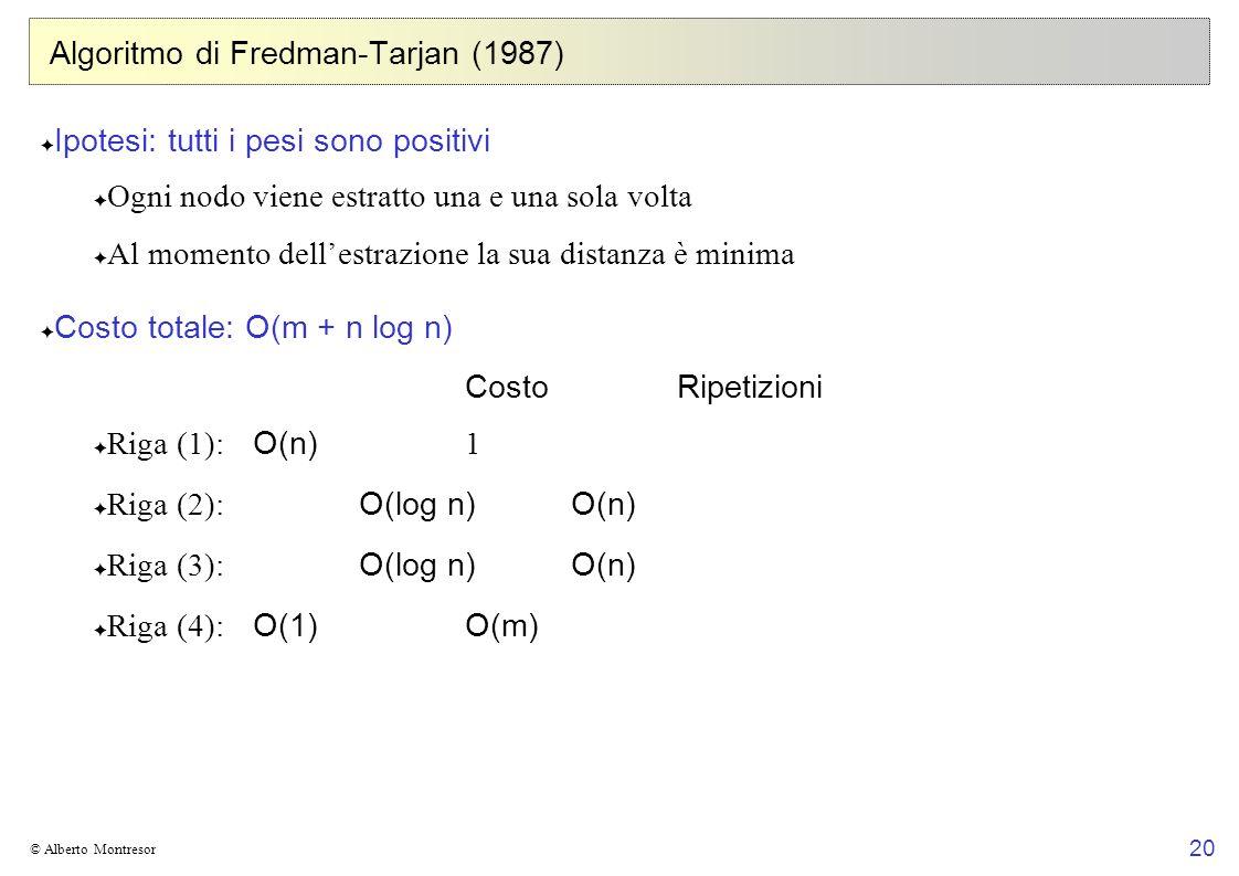 Algoritmo di Fredman-Tarjan (1987)