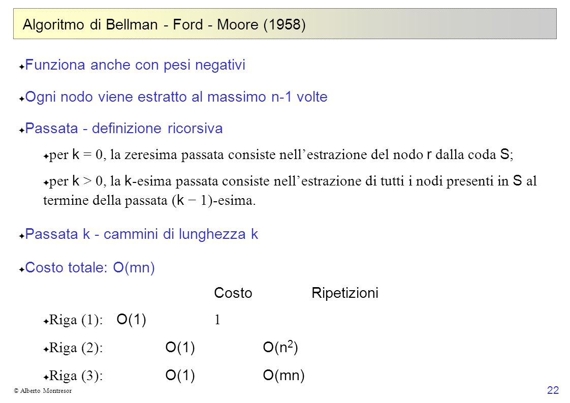 Algoritmo di Bellman - Ford - Moore (1958)