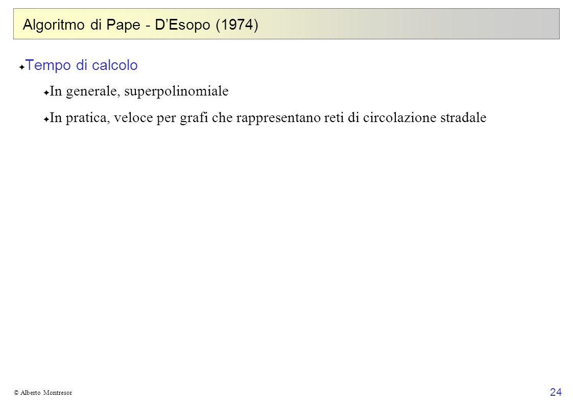 Algoritmo di Pape - D'Esopo (1974)