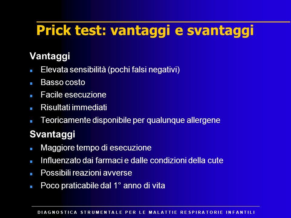 Prick test: vantaggi e svantaggi