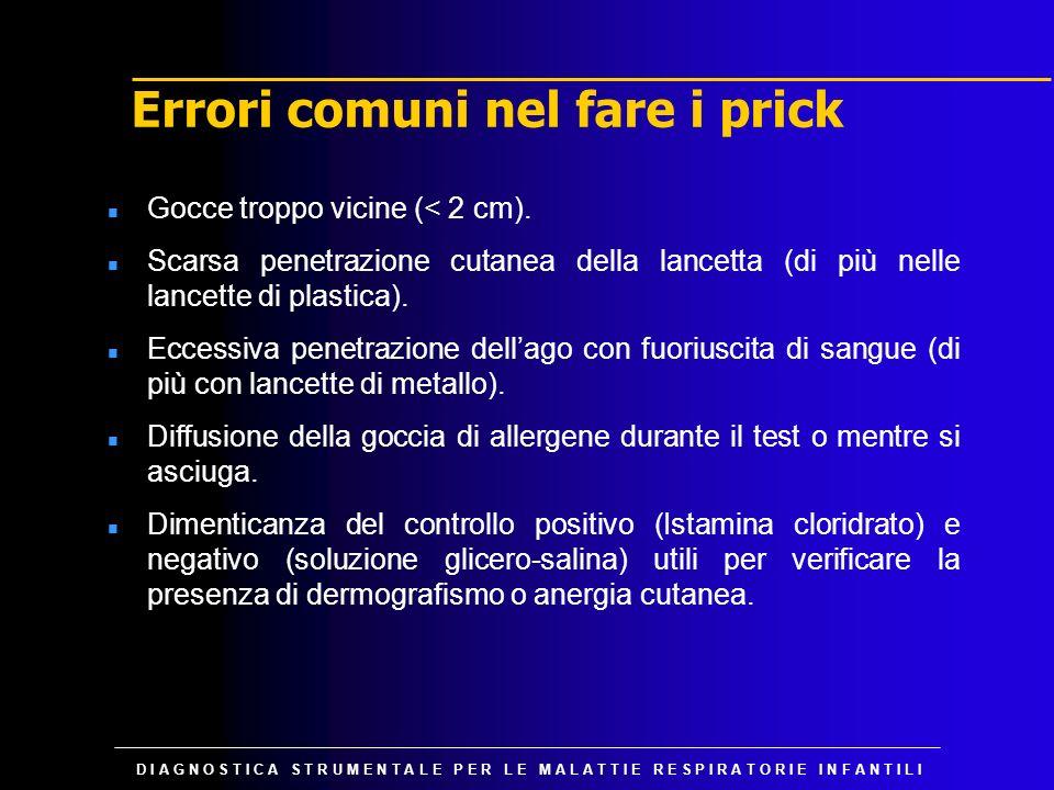 Errori comuni nel fare i prick
