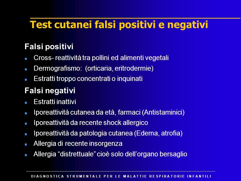 Test cutanei falsi positivi e negativi