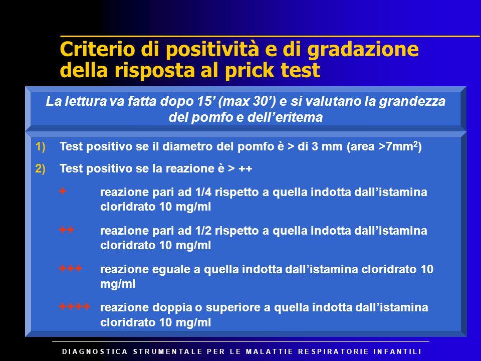 Criterio di positività e di gradazione della risposta al prick test