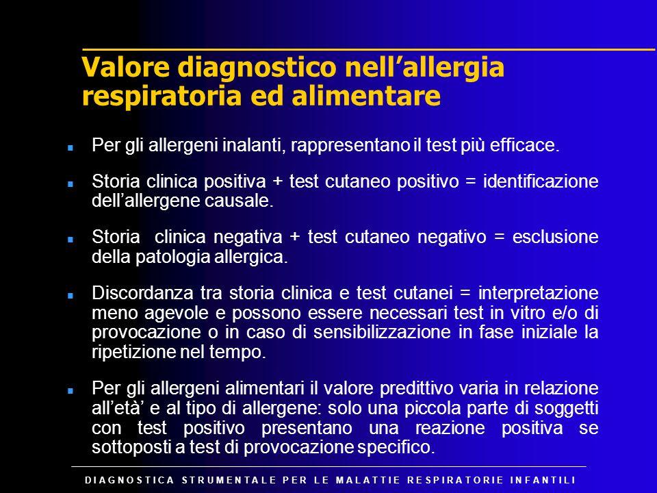 Valore diagnostico nell'allergia respiratoria ed alimentare