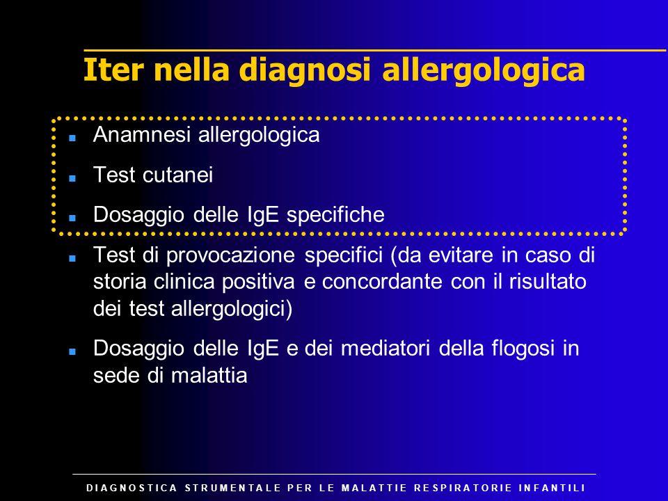 Iter nella diagnosi allergologica