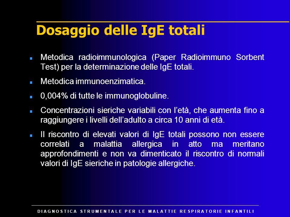 Dosaggio delle IgE totali