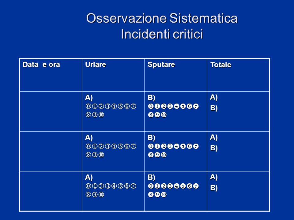 Osservazione Sistematica Incidenti critici