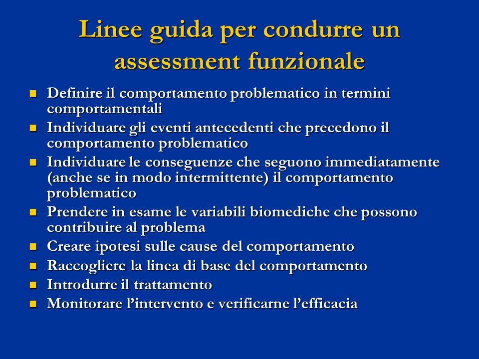 Linee guida per condurre un assessment funzionale