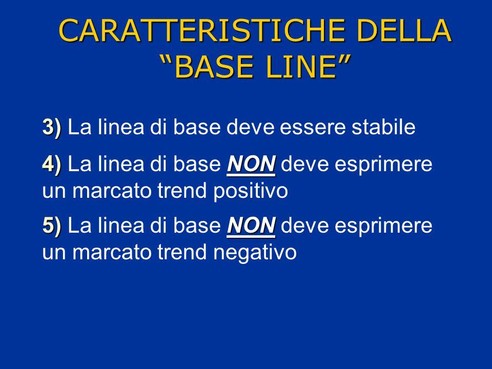 CARATTERISTICHE DELLA BASE LINE