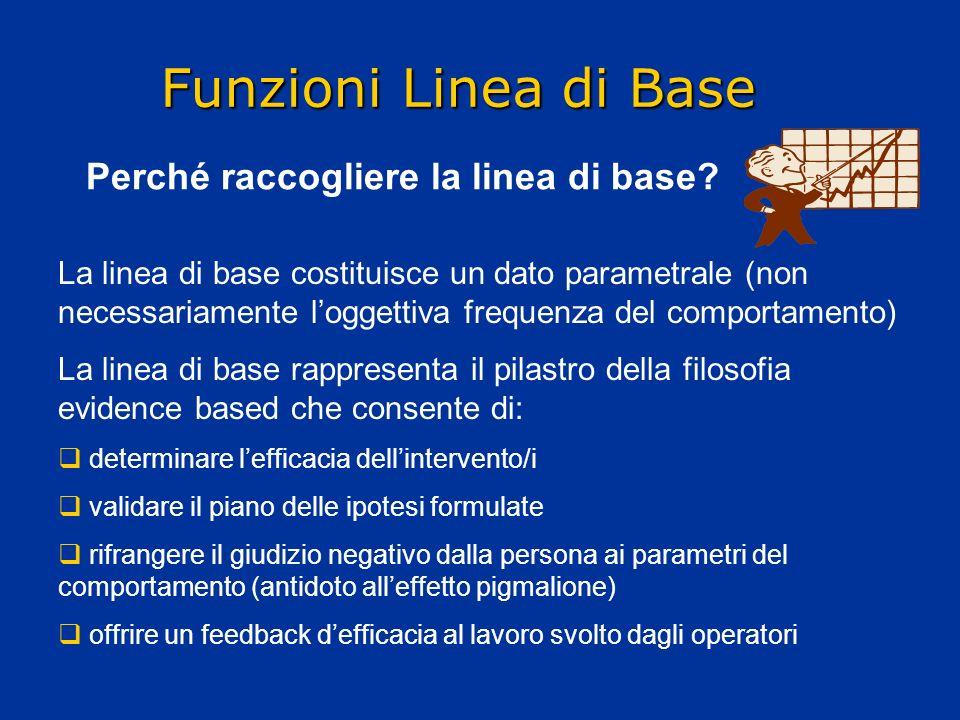 Funzioni Linea di Base Perché raccogliere la linea di base