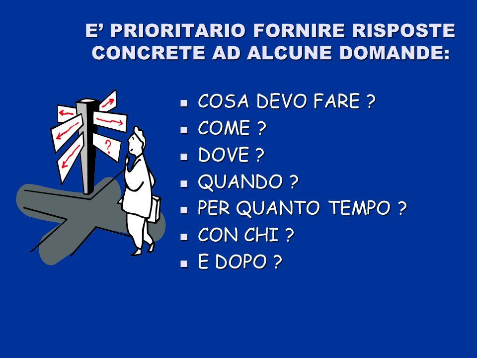E' PRIORITARIO FORNIRE RISPOSTE CONCRETE AD ALCUNE DOMANDE: