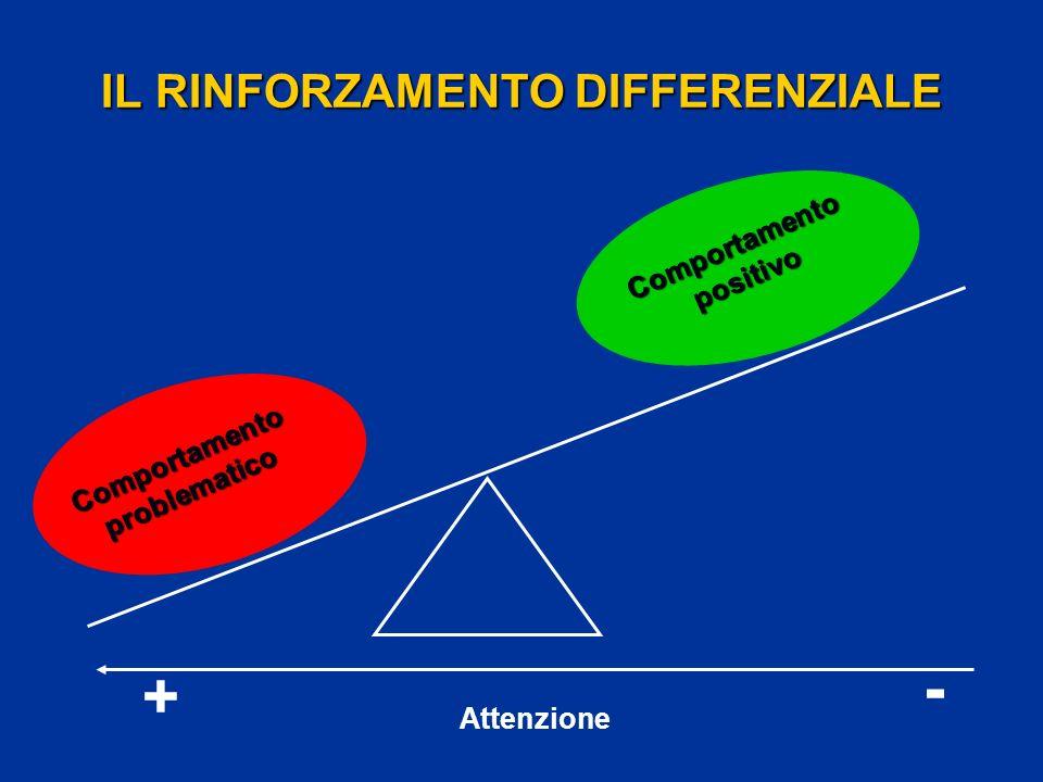 IL RINFORZAMENTO DIFFERENZIALE