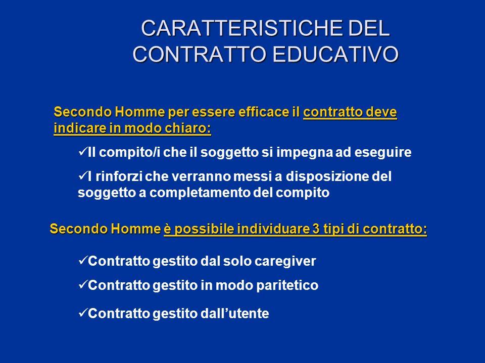 CARATTERISTICHE DEL CONTRATTO EDUCATIVO