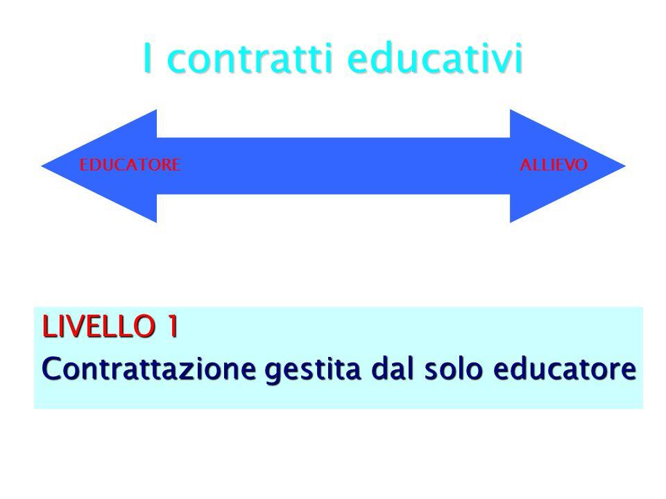 I contratti educativi LIVELLO 1