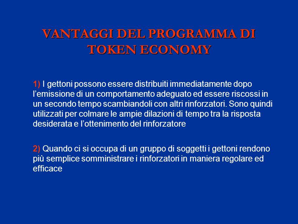 VANTAGGI DEL PROGRAMMA DI TOKEN ECONOMY