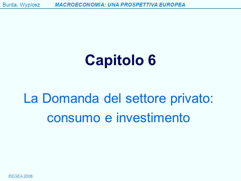 La Domanda del settore privato: consumo e investimento