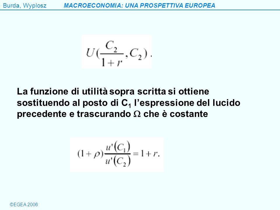 La funzione di utilità sopra scritta si ottiene sostituendo al posto di C1 l'espressione del lucido precedente e trascurando  che è costante