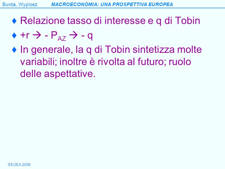 Relazione tasso di interesse e q di Tobin