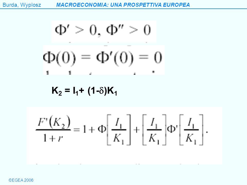 K2 = I1+ (1-)K1