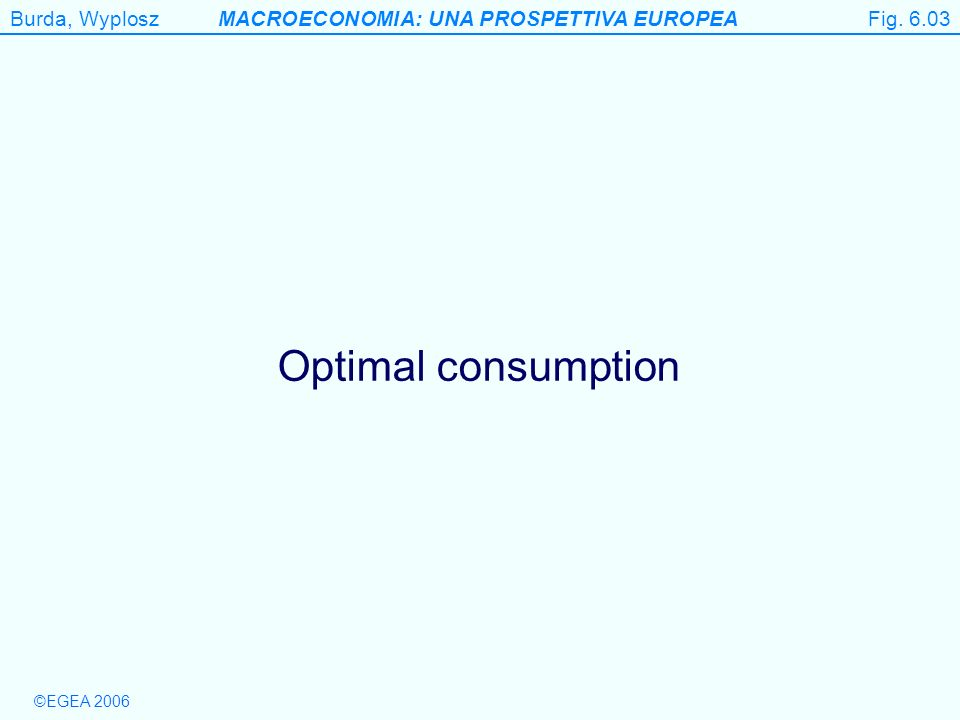 Fig Optimal consumption Begin Figure 6.3